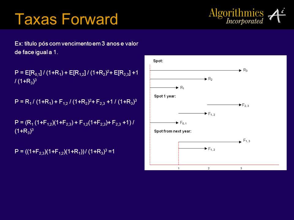 Taxas Forward Ex: título pós com vencimento em 3 anos e valor de face igual a 1. P = E[R0,1] / (1+R1) + E[R1,2] / (1+R2)2+ E[R2,3] +1 / (1+R3)3.